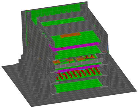 Thermal Model of an electronic box